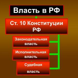 Органы власти Кумылженской
