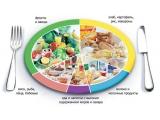 Гостиница Пристанская - иконка «питание» в Кумылженской